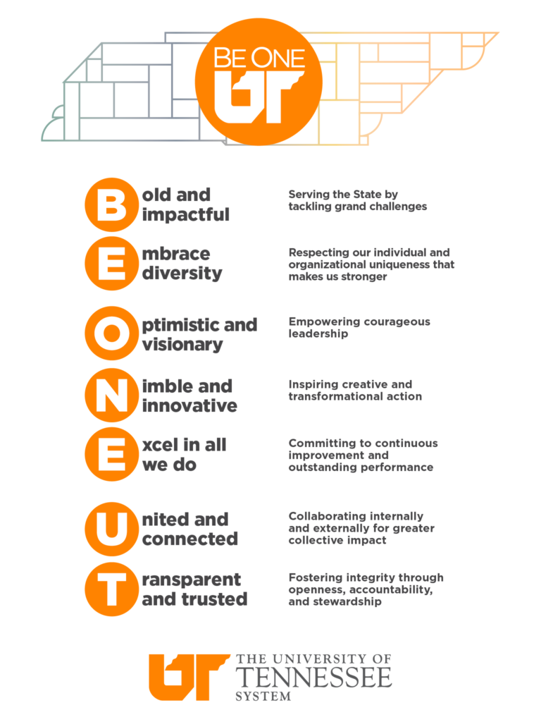 Be One UT tablet background with an illustration of the state of Tennessee and details of the UT system values